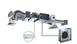 Kanaliniai-oro-kondicionieriai